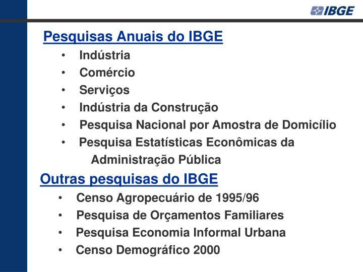 Pesquisas Anuais do IBGE