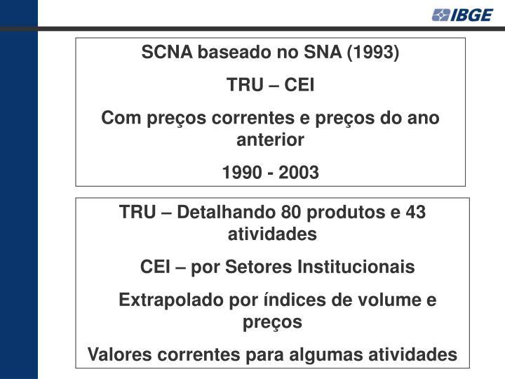 SCNA baseado no SNA (1993)