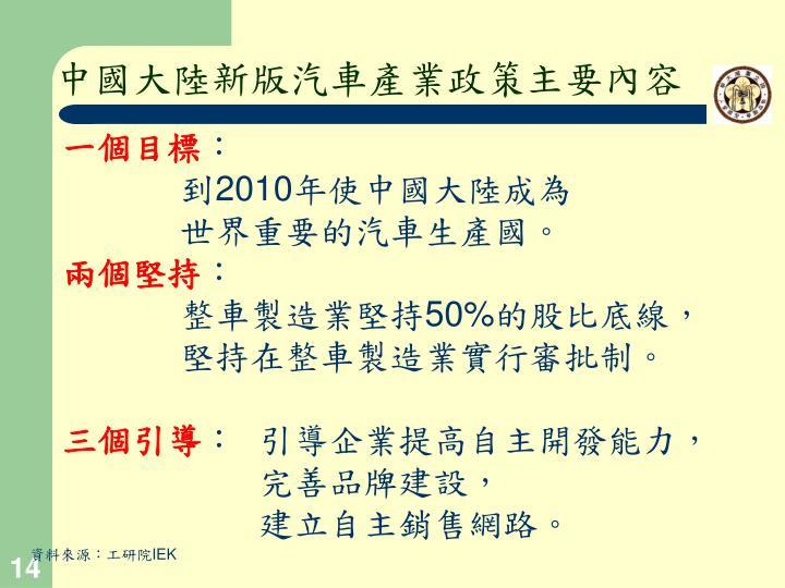 中國大陸新版汽車產業政策主要內容