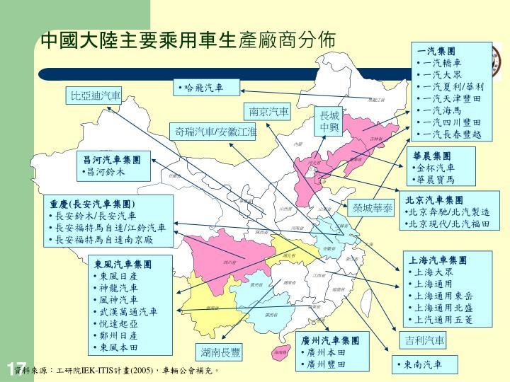 中國大陸主要乘用車生產廠商分佈