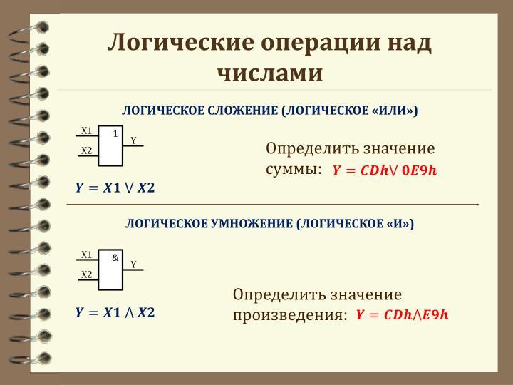 Логические операции над числами