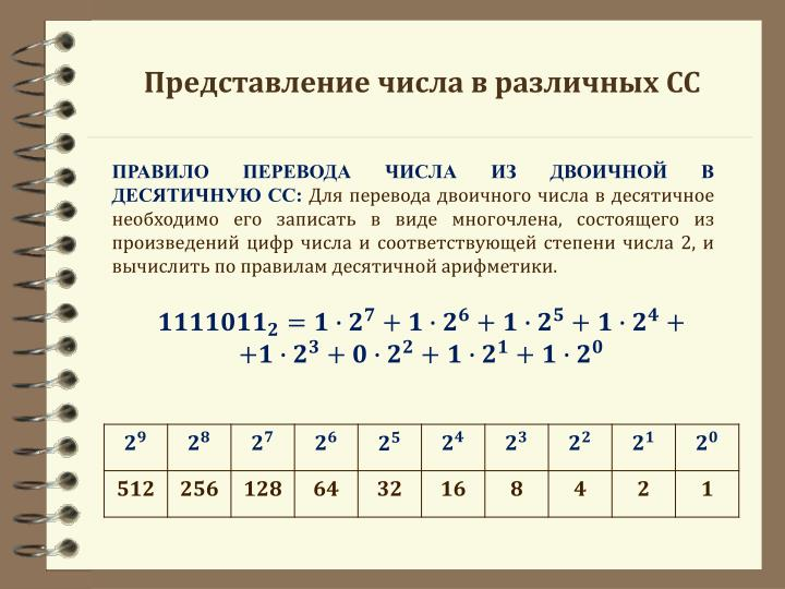 Представление числа в различных СС
