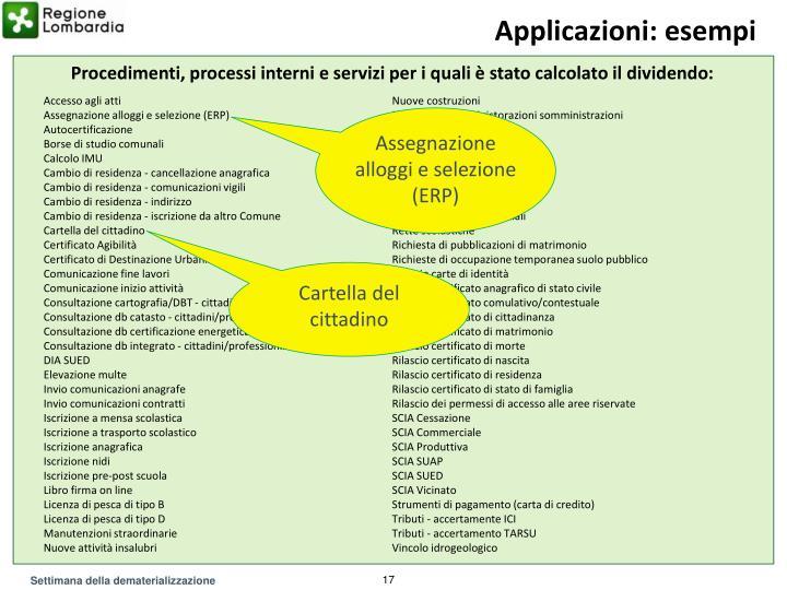 Applicazioni: esempi