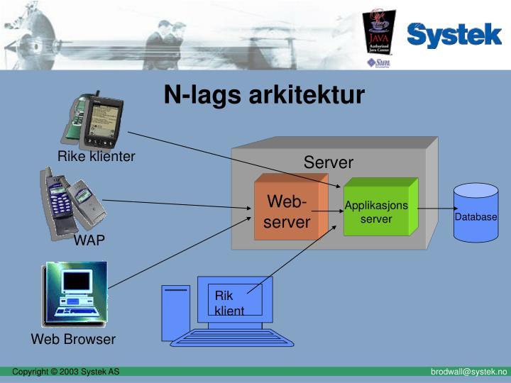 N-lags arkitektur