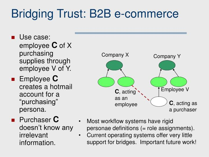 Bridging Trust: B2B e-commerce