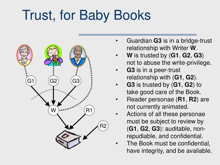 Trust, for Baby Books