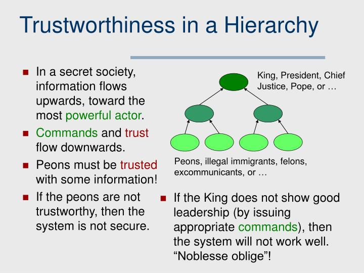 Trustworthiness in a Hierarchy