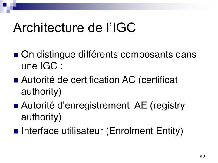 Architecture de l'IGC