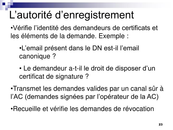 L'autorité d'enregistrement