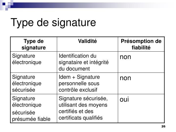 Type de signature