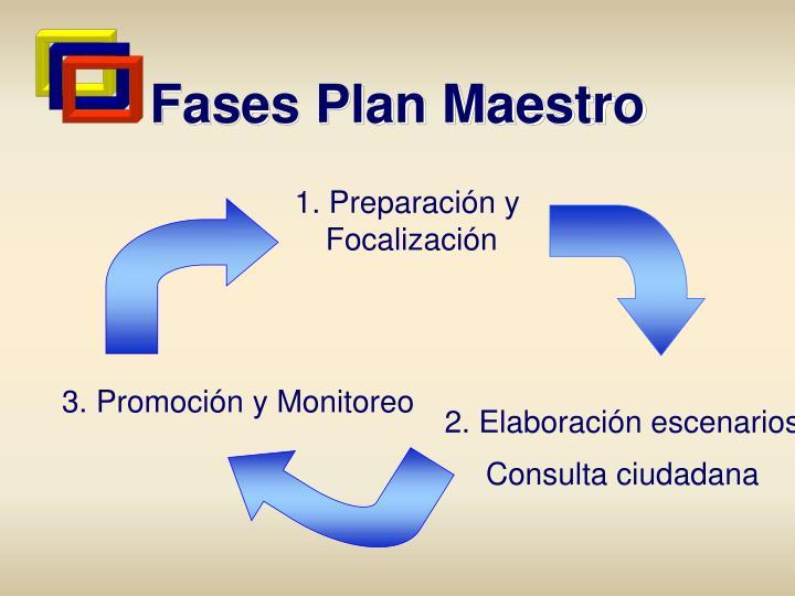 Fases Plan Maestro