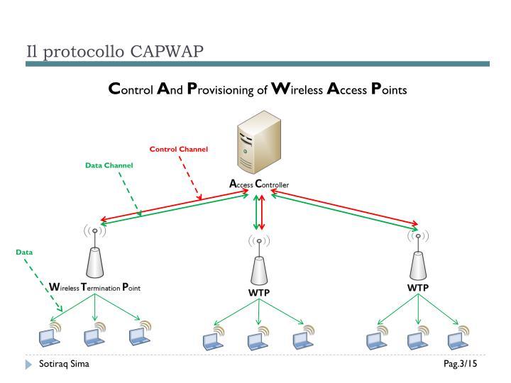 Il protocollo CAPWAP