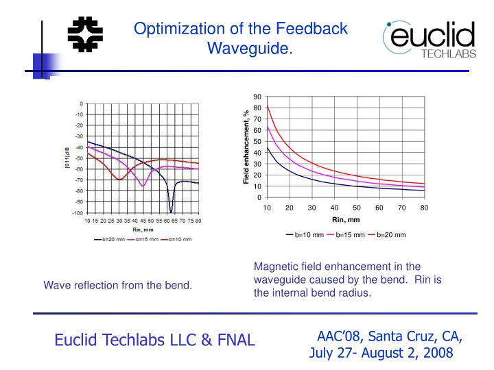 Optimization of the Feedback Waveguide.