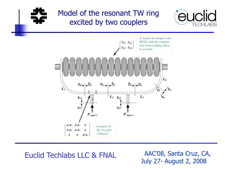 Model of the resonant TW ring excited by two couplers
