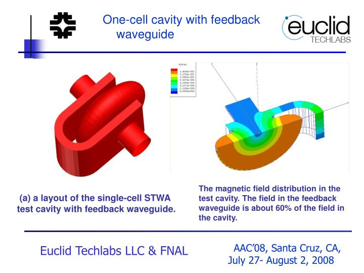 One-cell cavity with feedback waveguide