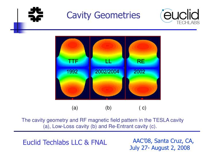 Cavity Geometries