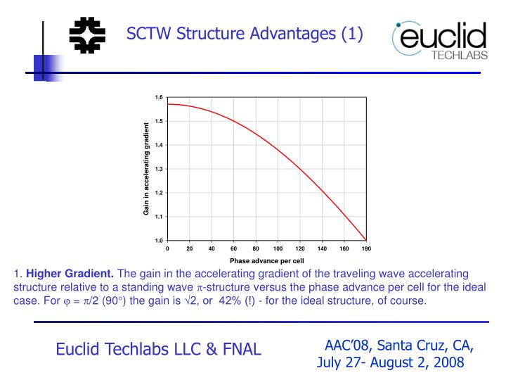 SCTW Structure Advantages (1)