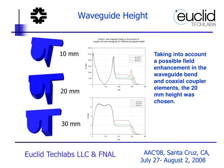 Waveguide Height
