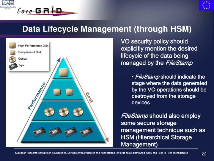 Data Lifecycle Management (through HSM)