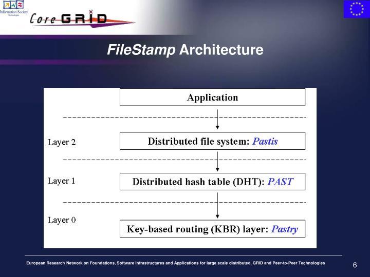 FileStamp