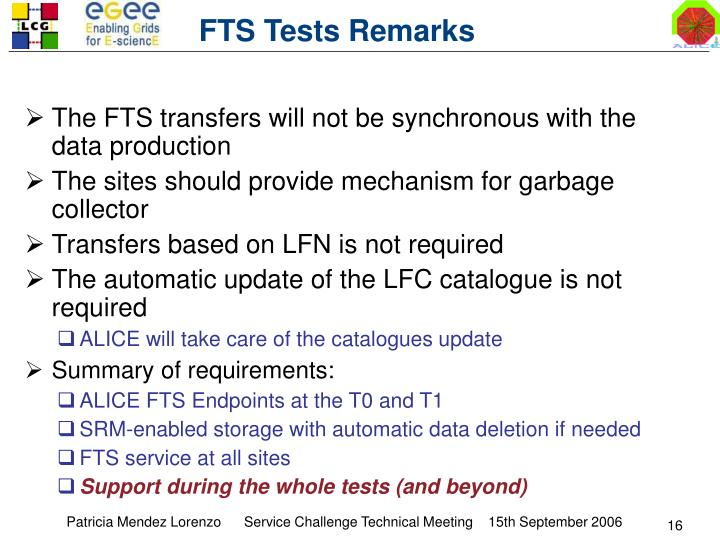 FTS Tests Remarks