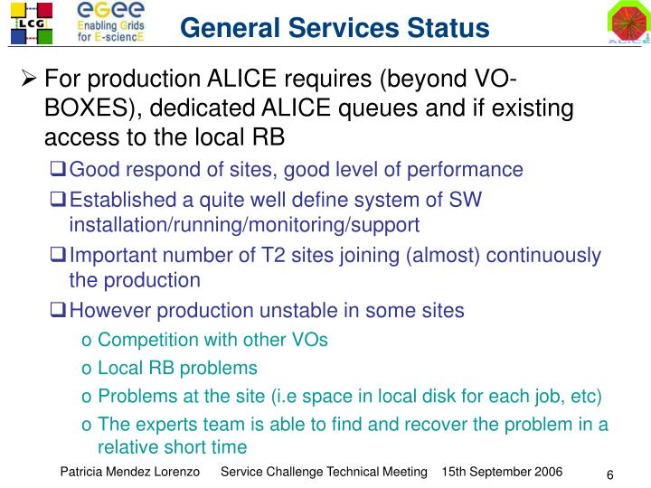General Services Status