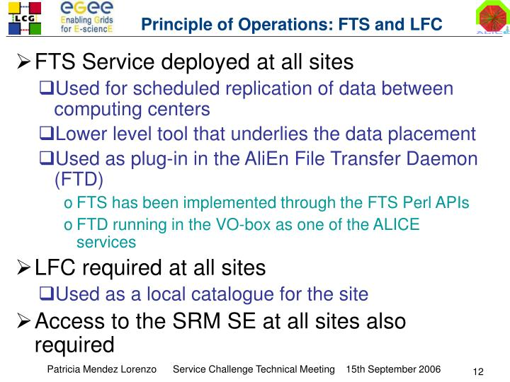 Principle of Operations: FTS and LFC