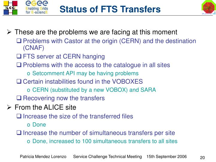 Status of FTS Transfers