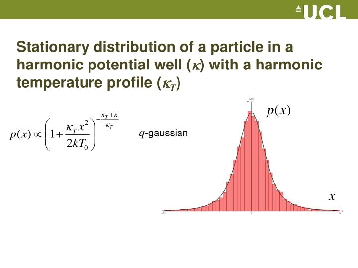 Stationary distribution of a particle in a harmonic potential well (