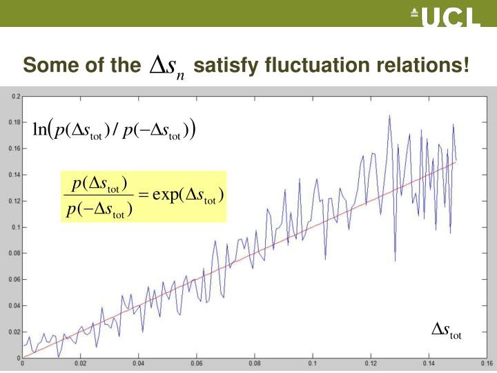 Some of the         satisfy fluctuation relations!