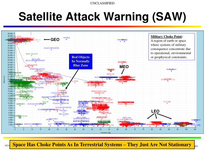 Satellite attack warning saw