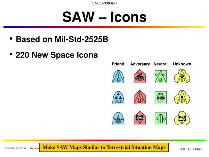 SAW – Icons