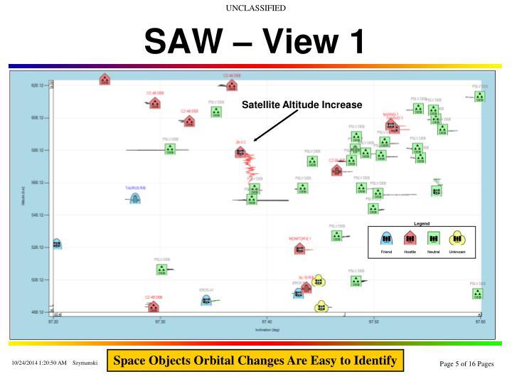 SAW – View 1