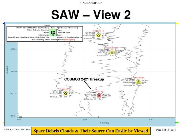 SAW – View 2