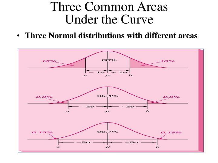 Three Common Areas