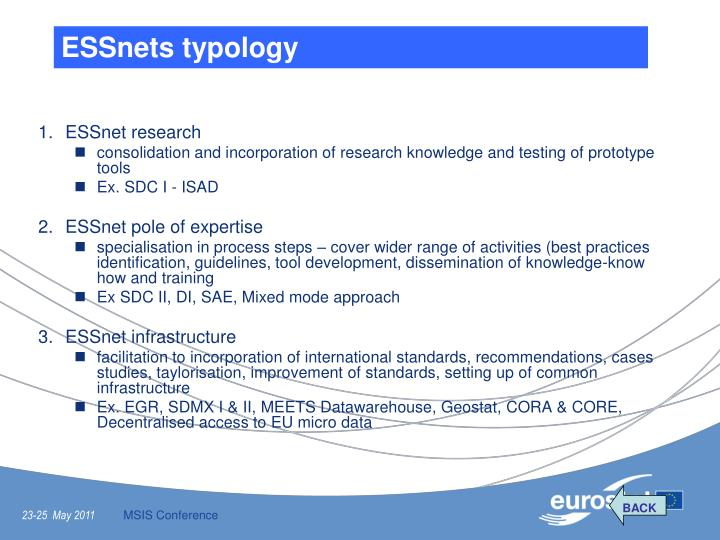ESSnets typology