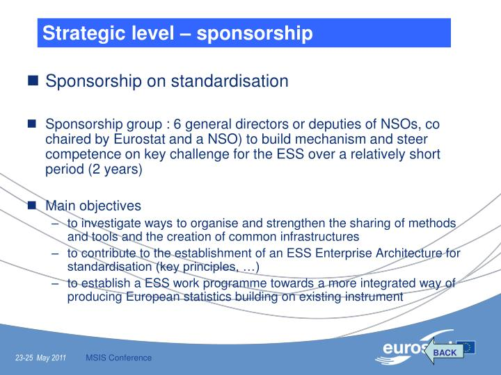 Strategic level – sponsorship