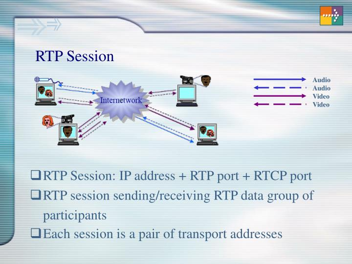 RTP Session