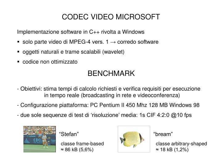 CODEC VIDEO MICROSOFT