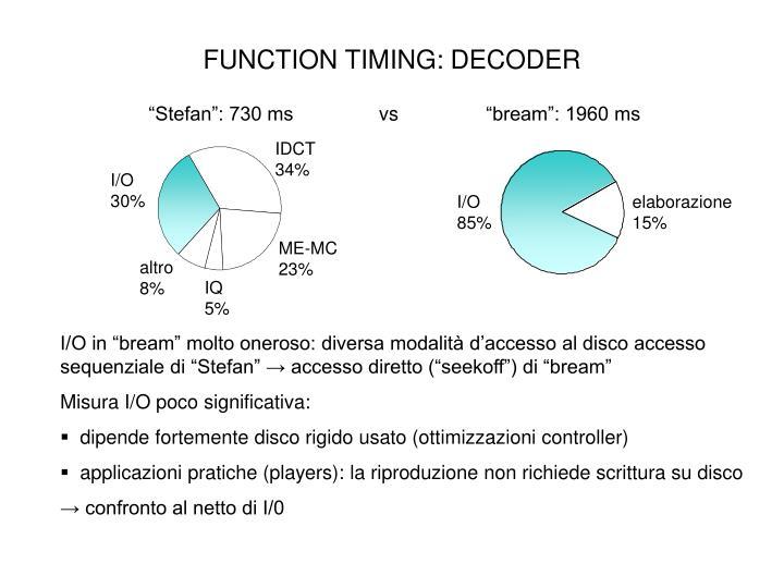 FUNCTION TIMING: DECODER