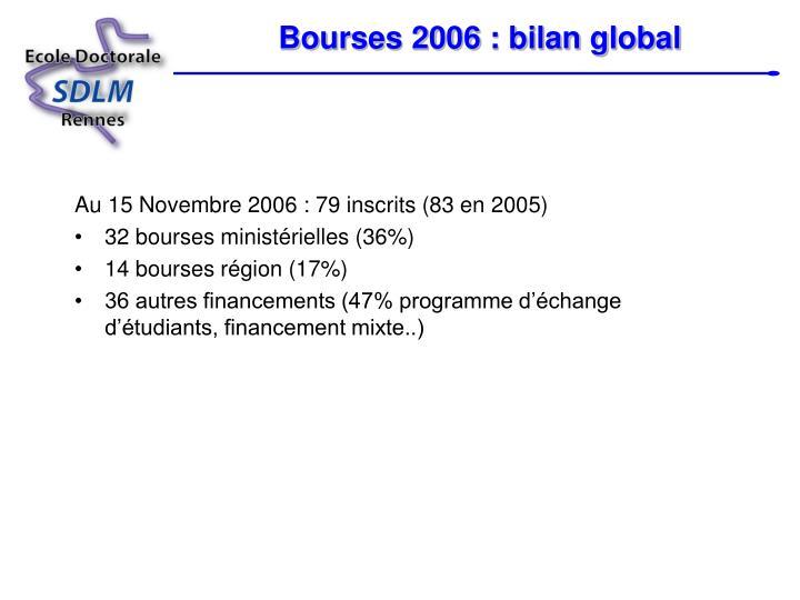 Bourses 2006 : bilan global