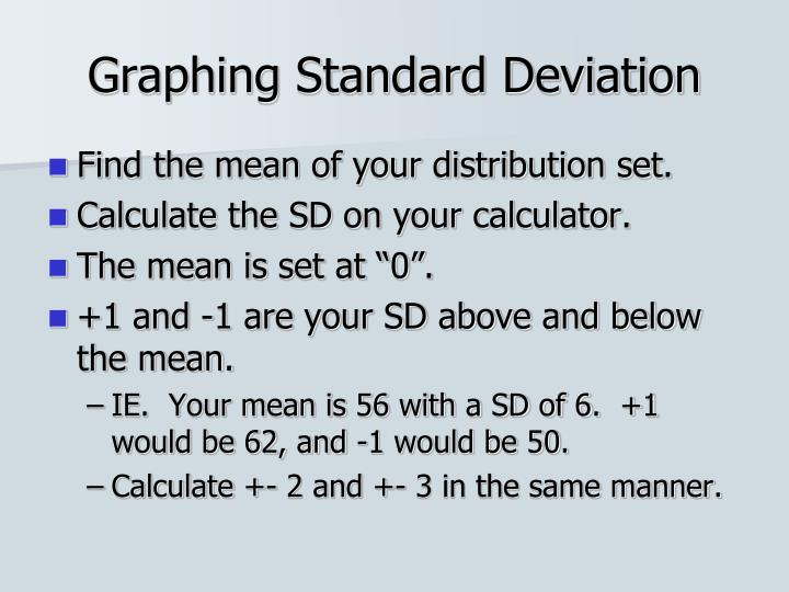 Graphing Standard Deviation