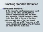 graphing standard deviation1
