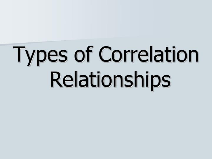 Types of Correlation Relationships