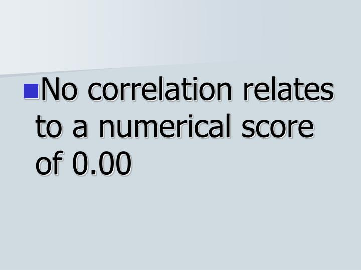 No correlation relates to a numerical score of 0.00