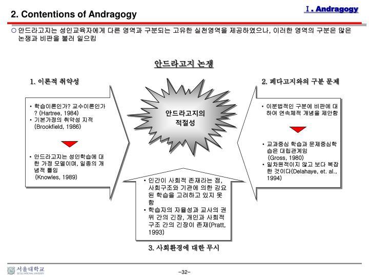 Ⅰ. Andragogy