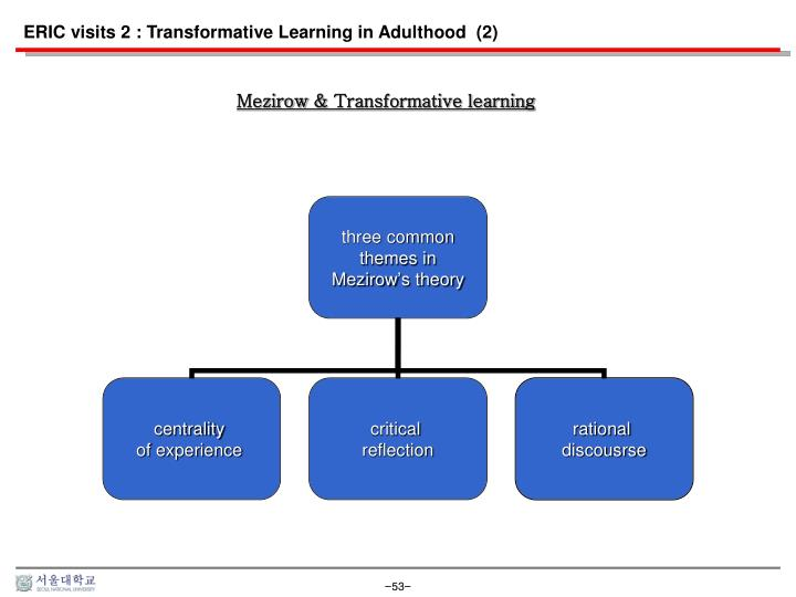 ERIC visits 2 : Transformative Learning in Adulthood  (2)