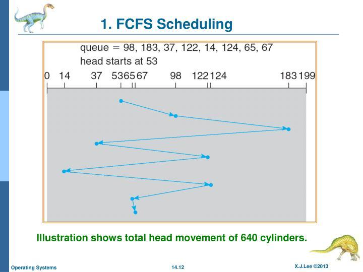 1. FCFS Scheduling