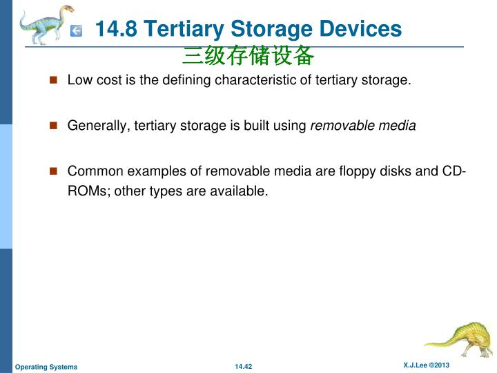 14.8 Tertiary Storage Devices