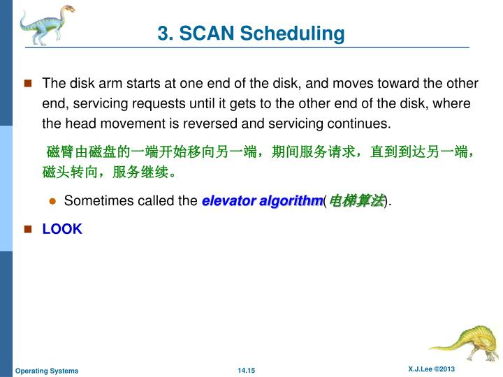3. SCAN Scheduling